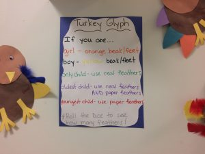 turkey-glyph
